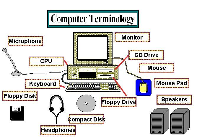 definitions computer pc term Synonyms for computer at thesauruscom with free online thesaurus,  computer  see definition of computer nouncalculating, data processing machine.