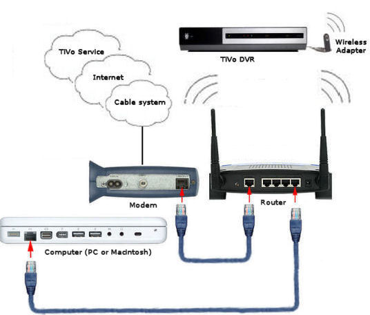 Network Setting Up  Custom Build Computers. Cheap Insurance Calgary Water Treatment Facts. What To Do For Hair Loss In Women. Medical Website Designers Dodge Dealers In Ga. Customize Water Bottles Maverick Tv Show Cast. Cheap Rental Cars In Christchurch. The Best Interest Rates Server Hosting Prices. Online Music Production School. Send Money To Philippines Fidelity Crime Bond